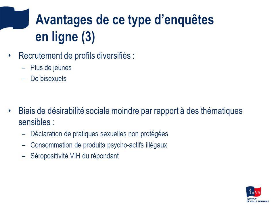 Avantages de ce type denquêtes en ligne (3) Recrutement de profils diversifiés : –Plus de jeunes –De bisexuels Biais de désirabilité sociale moindre p