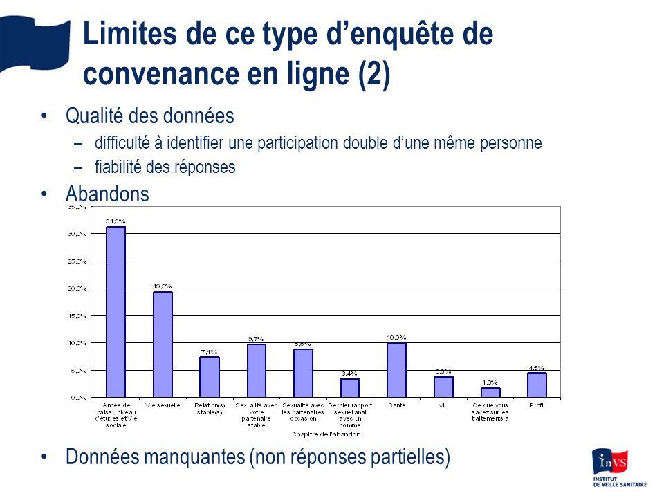 Qualité des données –difficulté à identifier une participation double dune même personne –fiabilité des réponses Abandons Données manquantes (non répo
