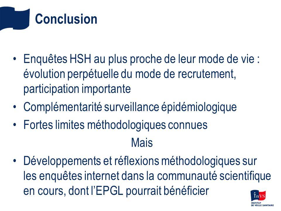 Conclusion Enquêtes HSH au plus proche de leur mode de vie : évolution perpétuelle du mode de recrutement, participation importante Complémentarité su