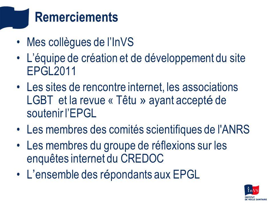 Remerciements Mes collègues de lInVS Léquipe de création et de développement du site EPGL2011 Les sites de rencontre internet, les associations LGBT e