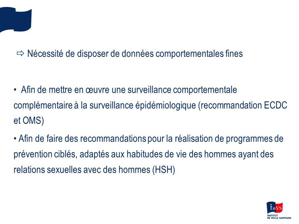 Les enquêtes en population générale Enquête sur le Contexte de la Sexualité en France (CSF) – 2006 Echantillon représentatif de la population 18-69 ans vivant en France - 12 364 personnes interrogées par téléphone Concernant les 5 540 hommes interrogés : - 235 partenaires hommes vie - 110 partenaires hommes 12 derniers mois - 77 définition homosexuelle - 63 définition bisexuelle Estimation population ayant eu au moins un rapport sexuel avec un homme dans la vie : 4,1% soit 830 000 hommes dans les 12 derniers mois : 1,6% soit 324 000 hommes Source : Bajos N., Bozon M..