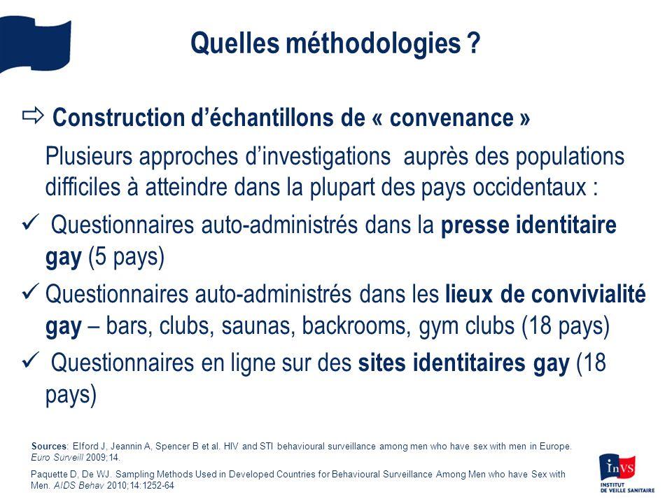 Construction déchantillons de « convenance » Plusieurs approches dinvestigations auprès des populations difficiles à atteindre dans la plupart des pay