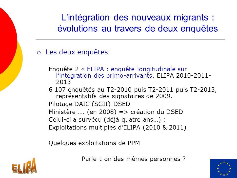 Les deux enquêtes Enquête 2 « ELIPA : enquête longitudinale sur lintégration des primo-arrivants. ELIPA 2010-2011- 2013 6 107 enquêtés au T2-2010 puis