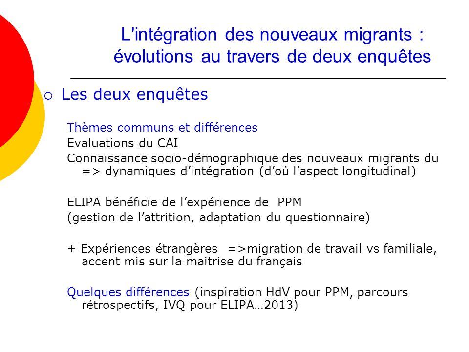Les deux enquêtes Thèmes communs et différences Evaluations du CAI Connaissance socio-démographique des nouveaux migrants du => dynamiques dintégratio