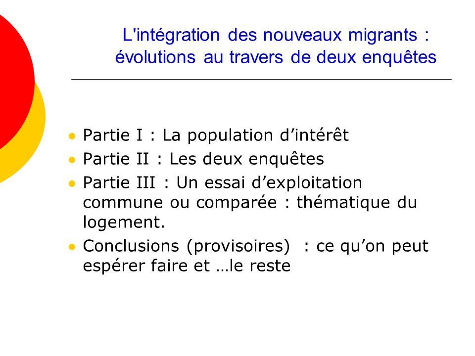 Partie I : La population dintérêt Partie II : Les deux enquêtes Partie III : Un essai dexploitation commune ou comparée : thématique du logement. Conc