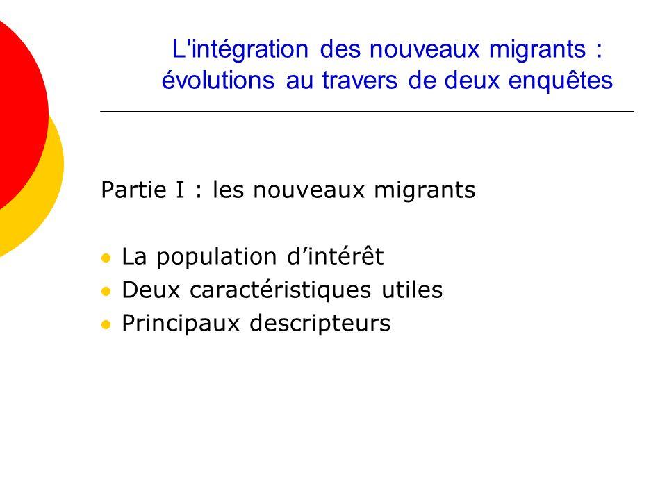 Partie I : les nouveaux migrants La population dintérêt Deux caractéristiques utiles Principaux descripteurs L'intégration des nouveaux migrants : évo
