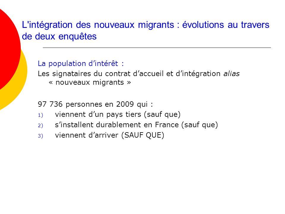 La population dintérêt : Les signataires du contrat daccueil et dintégration alias « nouveaux migrants » 97 736 personnes en 2009 qui : 1) viennent du