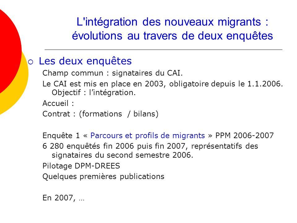 Les deux enquêtes Champ commun : signataires du CAI. Le CAI est mis en place en 2003, obligatoire depuis le 1.1.2006. Objectif : lintégration. Accueil