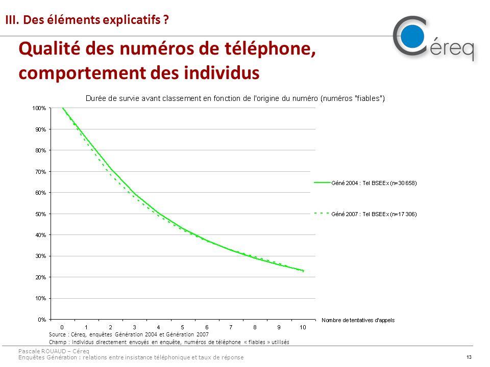 13 III. Des éléments explicatifs ? Pascale ROUAUD – Céreq Enquêtes Génération : relations entre insistance téléphonique et taux de réponse Source : Cé