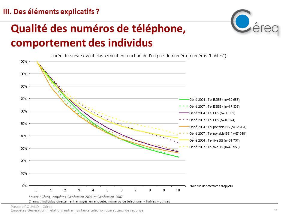 16 III. Des éléments explicatifs ? Pascale ROUAUD – Céreq Enquêtes Génération : relations entre insistance téléphonique et taux de réponse Source : Cé