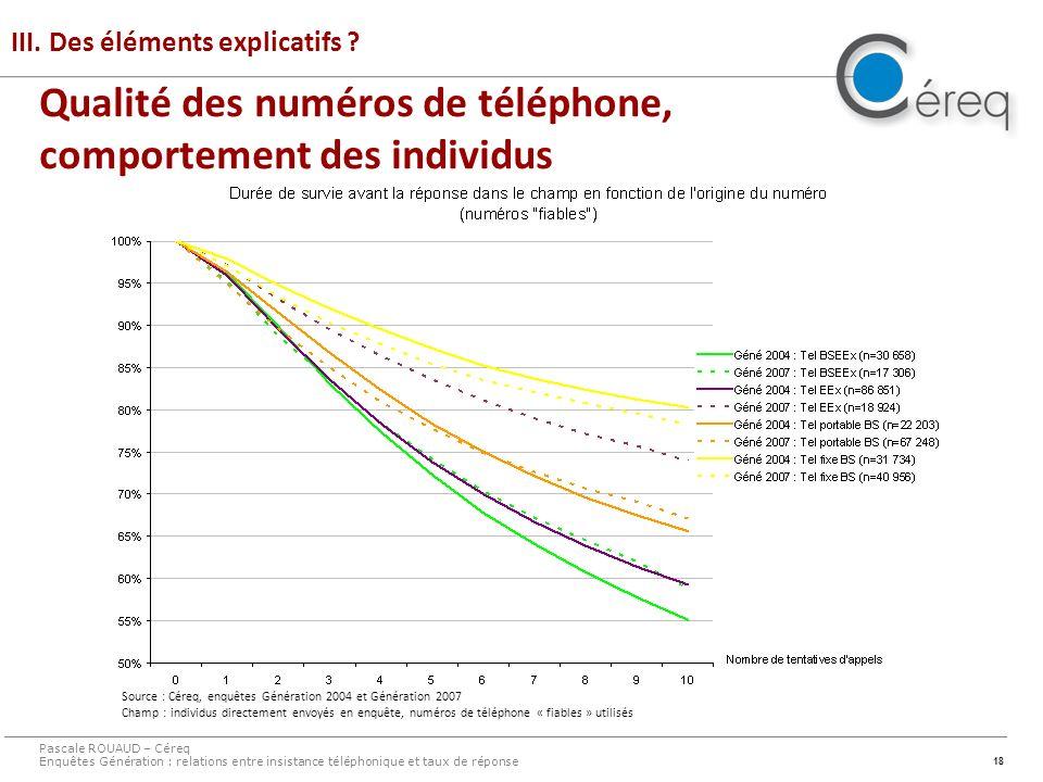 18 III. Des éléments explicatifs ? Pascale ROUAUD – Céreq Enquêtes Génération : relations entre insistance téléphonique et taux de réponse Source : Cé