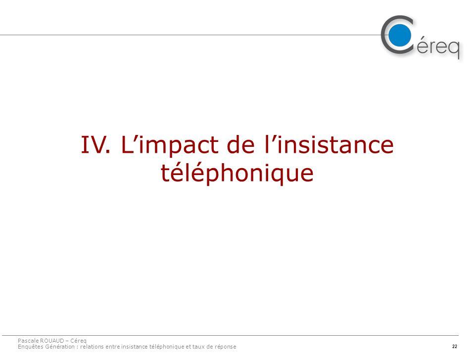 22 IV. Limpact de linsistance téléphonique Pascale ROUAUD – Céreq Enquêtes Génération : relations entre insistance téléphonique et taux de réponse
