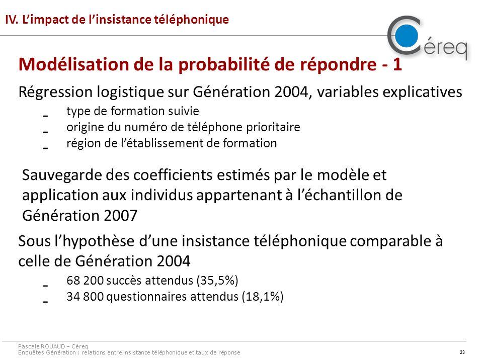 23 Modélisation de la probabilité de répondre - 1 IV. Limpact de linsistance téléphonique Pascale ROUAUD – Céreq Enquêtes Génération : relations entre