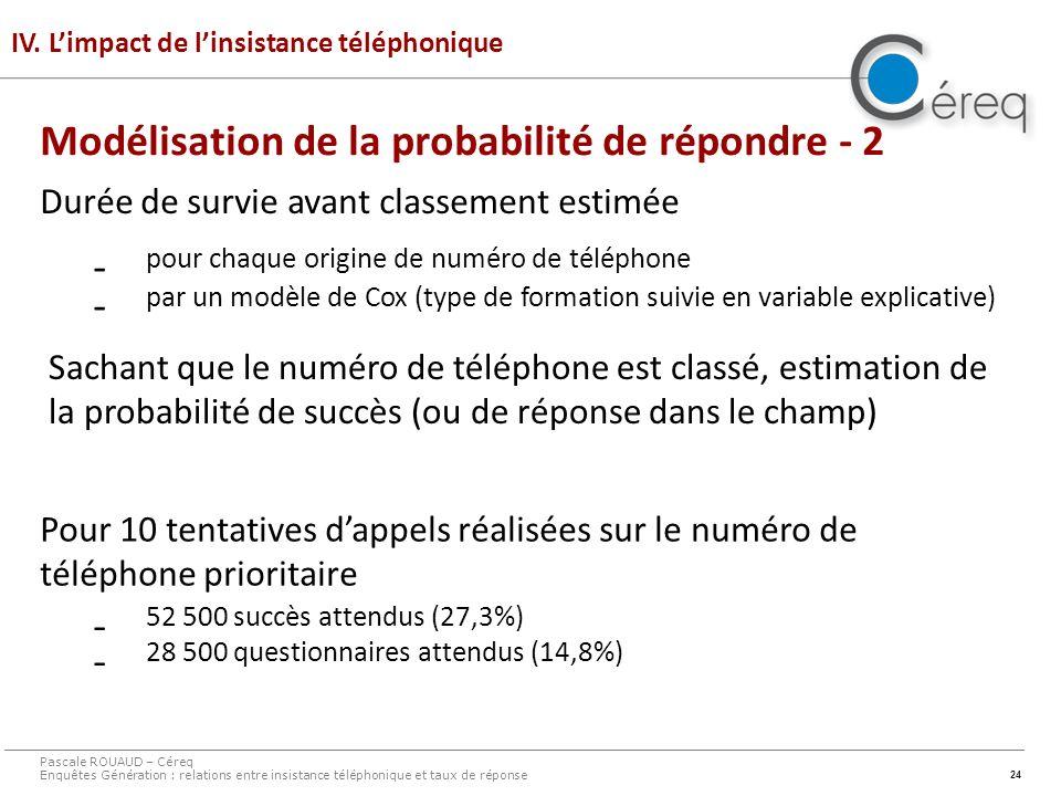 24 Modélisation de la probabilité de répondre - 2 IV. Limpact de linsistance téléphonique Pascale ROUAUD – Céreq Enquêtes Génération : relations entre