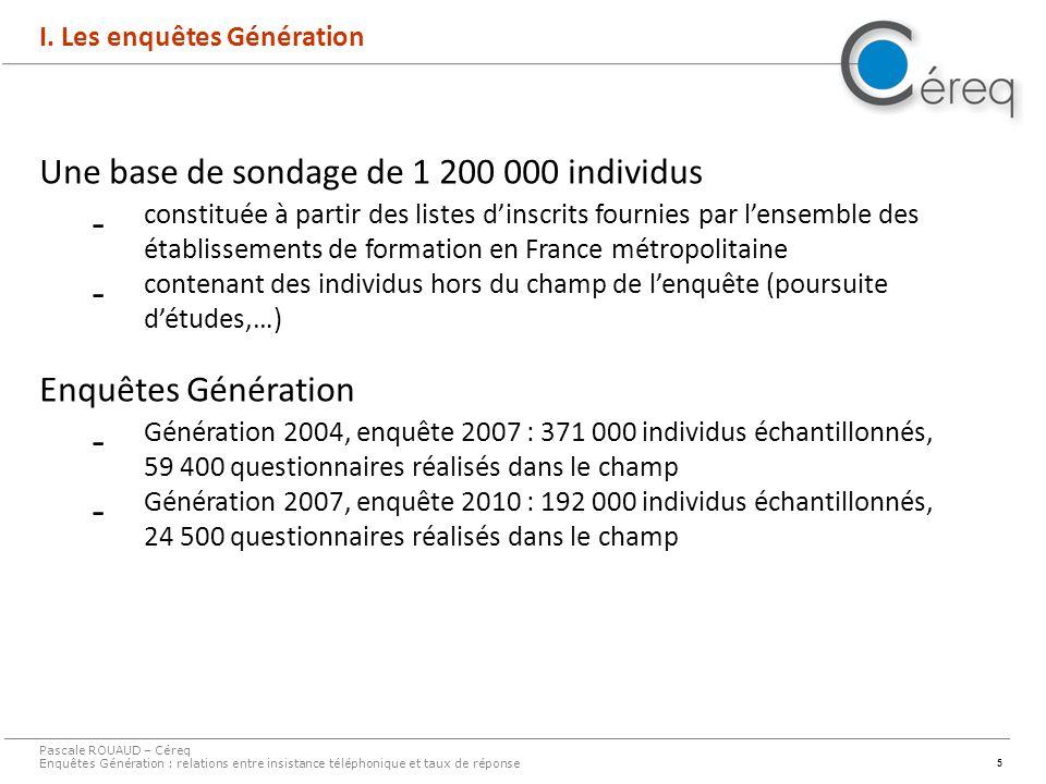 5 I. Les enquêtes Génération Une base de sondage de 1 200 000 individus  constituée à partir des listes dinscrits fournies par lensemble des établiss