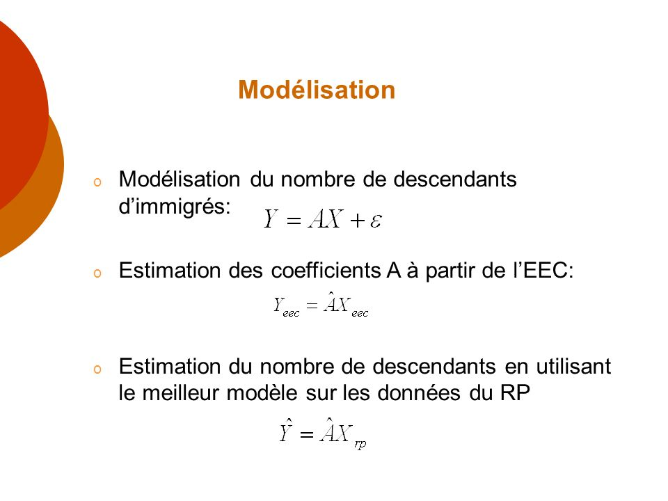 Modélisation o Modélisation du nombre de descendants dimmigrés: o Estimation des coefficients A à partir de lEEC: o Estimation du nombre de descendant
