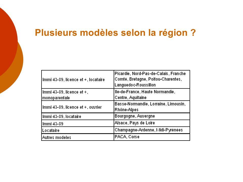 Plusieurs modèles selon la région ?