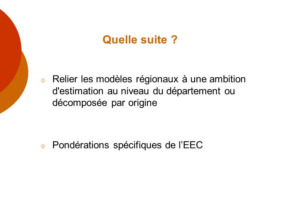 Quelle suite ? o Relier les modèles régionaux à une ambition d'estimation au niveau du département ou décomposée par origine o Pondérations spécifique