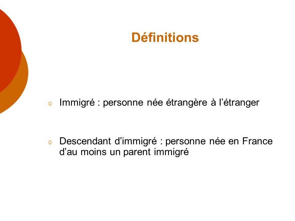 Définitions o Immigré : personne née étrangère à létranger o Descendant dimmigré : personne née en France dau moins un parent immigré