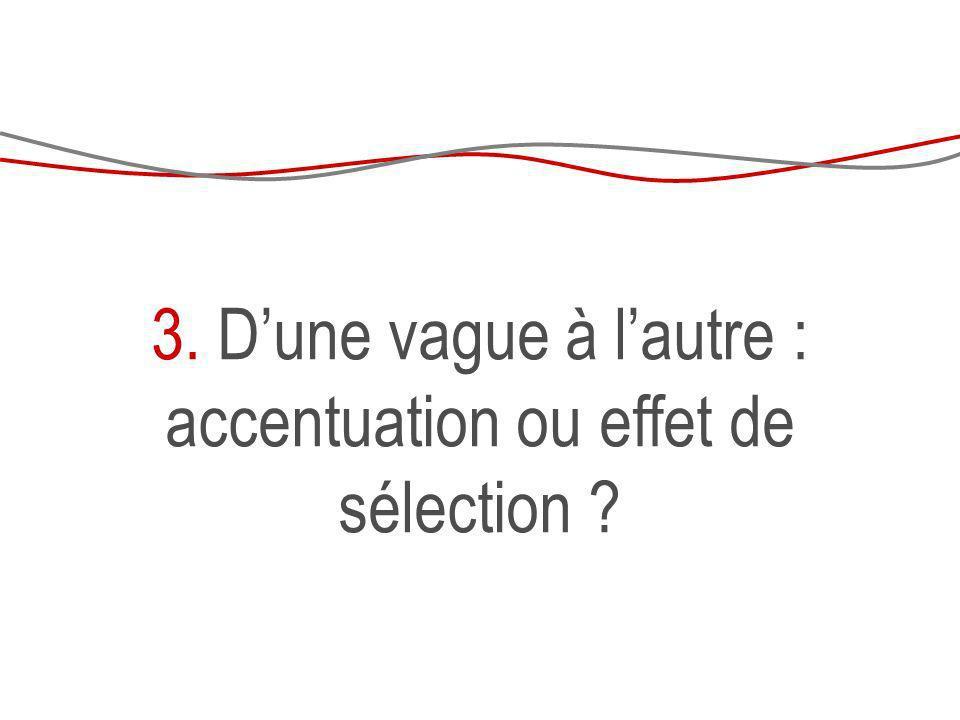 3. Dune vague à lautre : accentuation ou effet de sélection ?