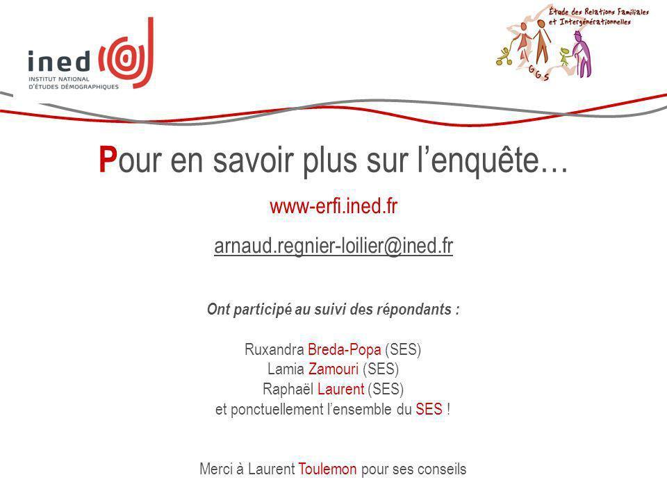 P our en savoir plus sur lenquête… www-erfi.ined.fr arnaud.regnier-loilier@ined.fr Ont participé au suivi des répondants : Ruxandra Breda-Popa (SES) L
