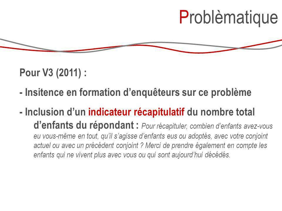 Pour V3 (2011) : - Insitence en formation denquêteurs sur ce problème - Inclusion dun indicateur récapitulatif du nombre total denfants du répondant :