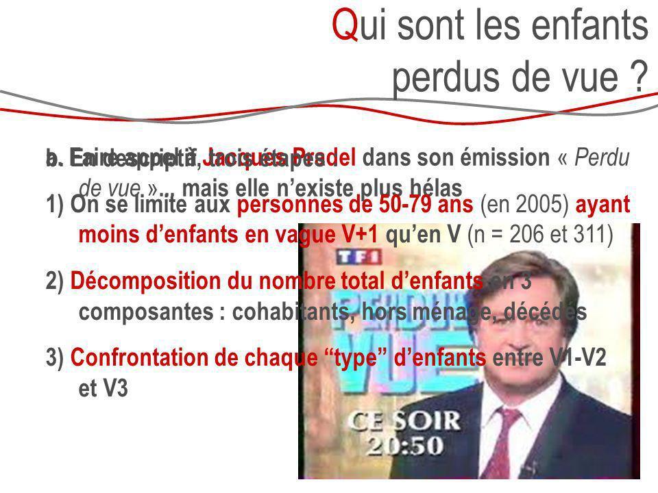 Qui sont les enfants perdus de vue ? a. Faire appel à Jacques Pradel dans son émission « Perdu de vue »... mais elle nexiste plus hélas b. En descript