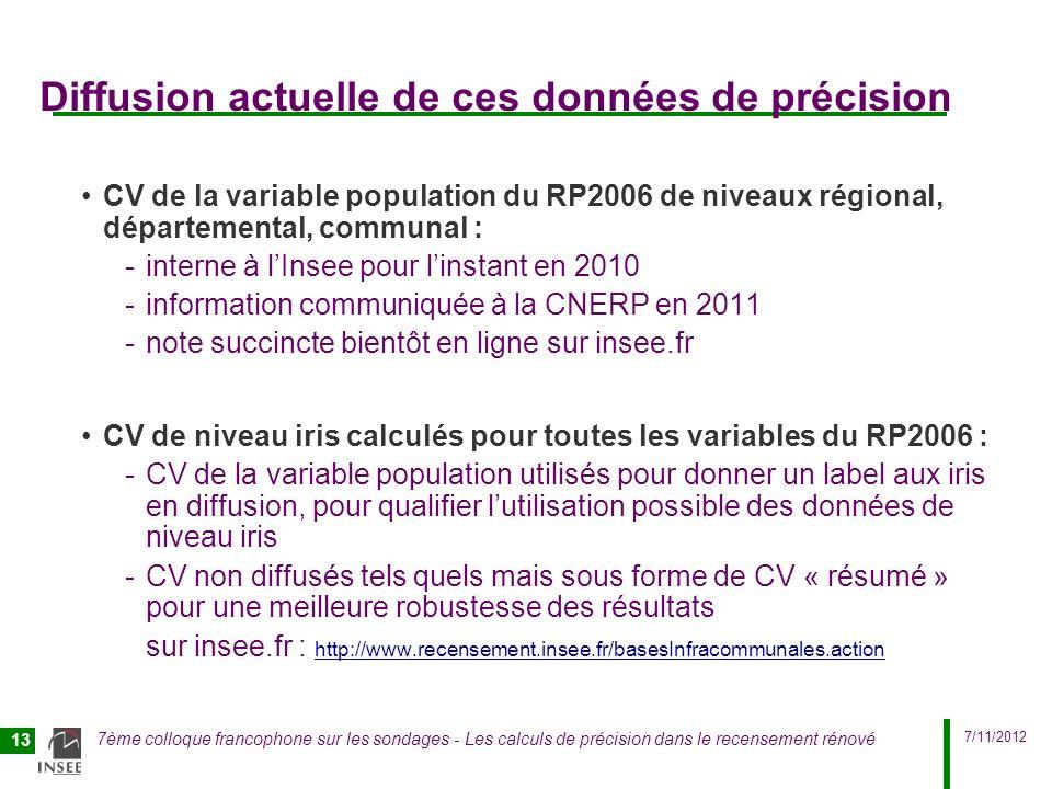 7/11/2012 7ème colloque francophone sur les sondages - Les calculs de précision dans le recensement rénové 14 Diffusion actuelle de ces données de précision Exemple des données de niveau iris diffusées :