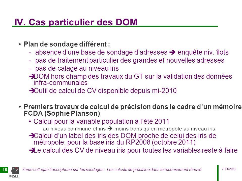 7/11/2012 7ème colloque francophone sur les sondages - Les calculs de précision dans le recensement rénové 15 IV. Cas particulier des DOM Plan de sond