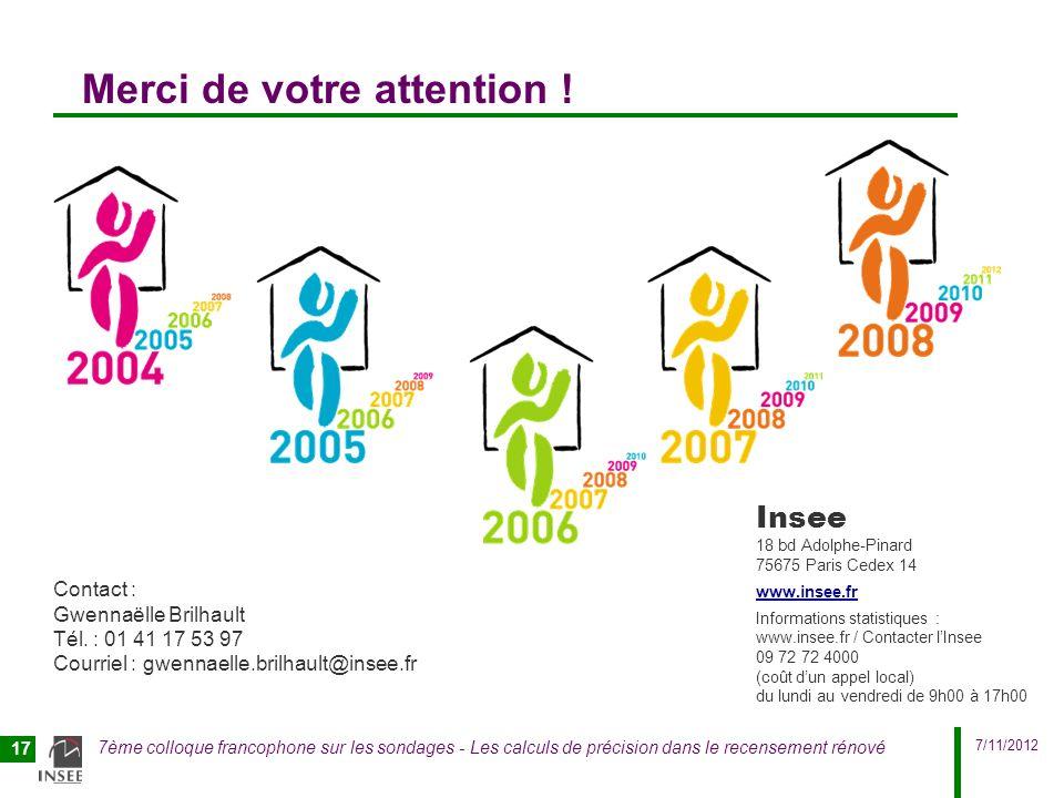 7/11/2012 7ème colloque francophone sur les sondages - Les calculs de précision dans le recensement rénové 17 Merci de votre attention ! Insee 18 bd A