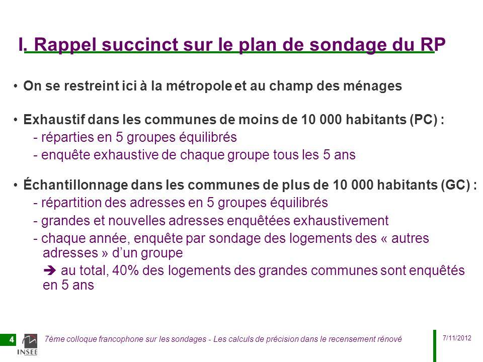 7/11/2012 7ème colloque francophone sur les sondages - Les calculs de précision dans le recensement rénové 4 I. Rappel succinct sur le plan de sondage