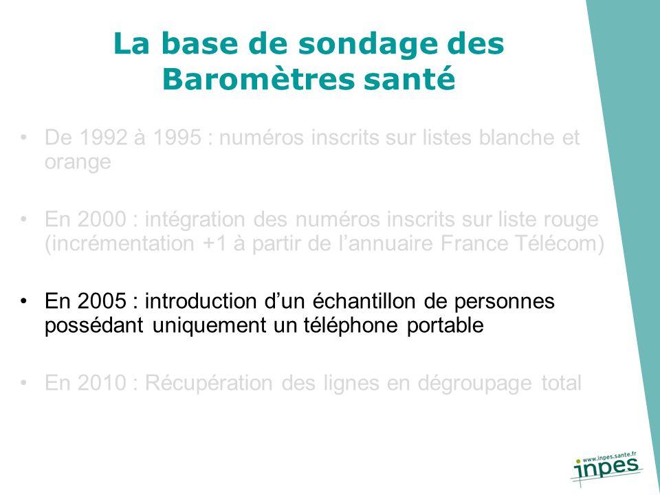La base de sondage des Baromètres santé De 1992 à 1995 : numéros inscrits sur listes blanche et orange En 2000 : intégration des numéros inscrits sur