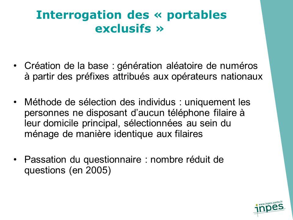 Interrogation des « portables exclusifs » Création de la base : génération aléatoire de numéros à partir des préfixes attribués aux opérateurs nationa