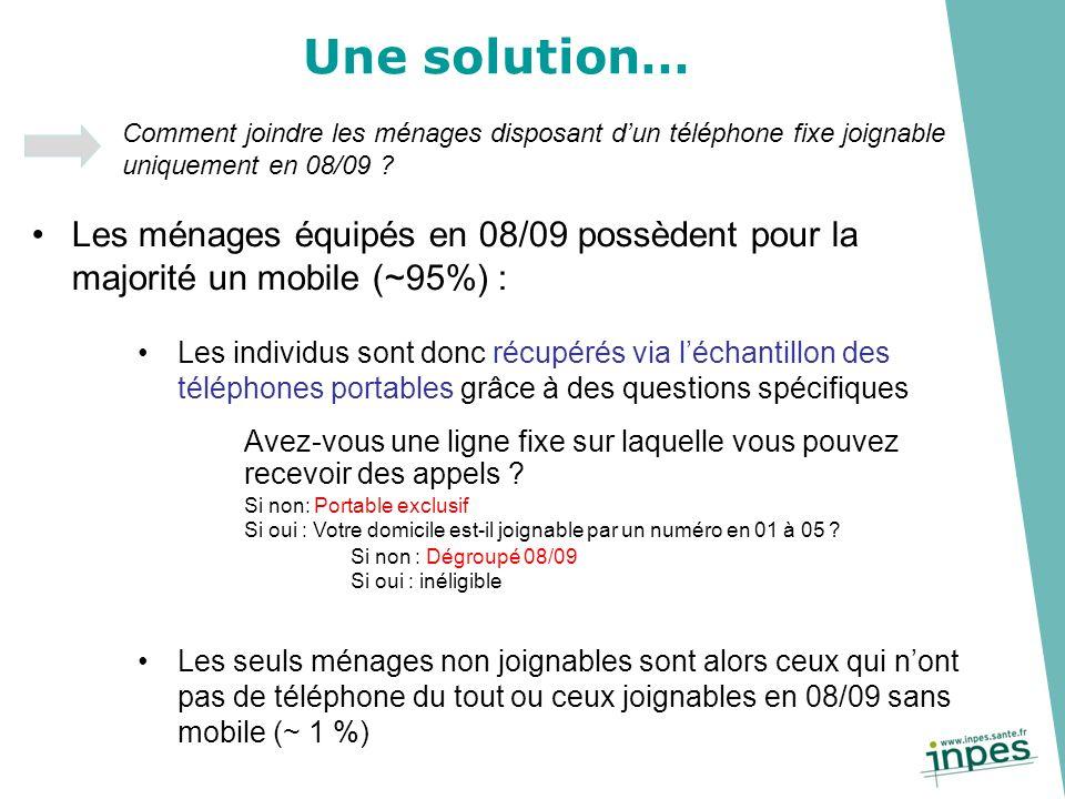 Une solution… Les ménages équipés en 08/09 possèdent pour la majorité un mobile (~95%) : Les individus sont donc récupérés via léchantillon des téléph