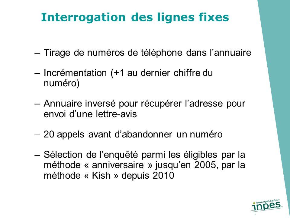 Interrogation des lignes fixes –Tirage de numéros de téléphone dans lannuaire –Incrémentation (+1 au dernier chiffre du numéro) –Annuaire inversé pour