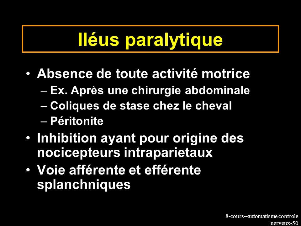 8-cours--automatisme controle nerveux-50 Iléus paralytique Absence de toute activité motrice –Ex. Après une chirurgie abdominale –Coliques de stase ch