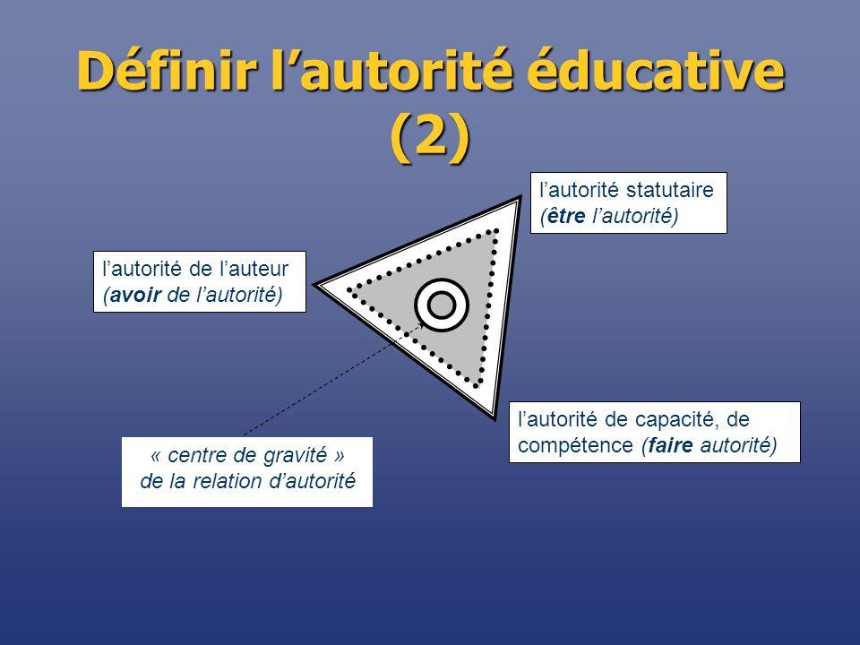 Définir lautorité éducative (2) lautorité statutaire (être lautorité) lautorité de capacité, de compétence (faire autorité) lautorité de lauteur (avoi