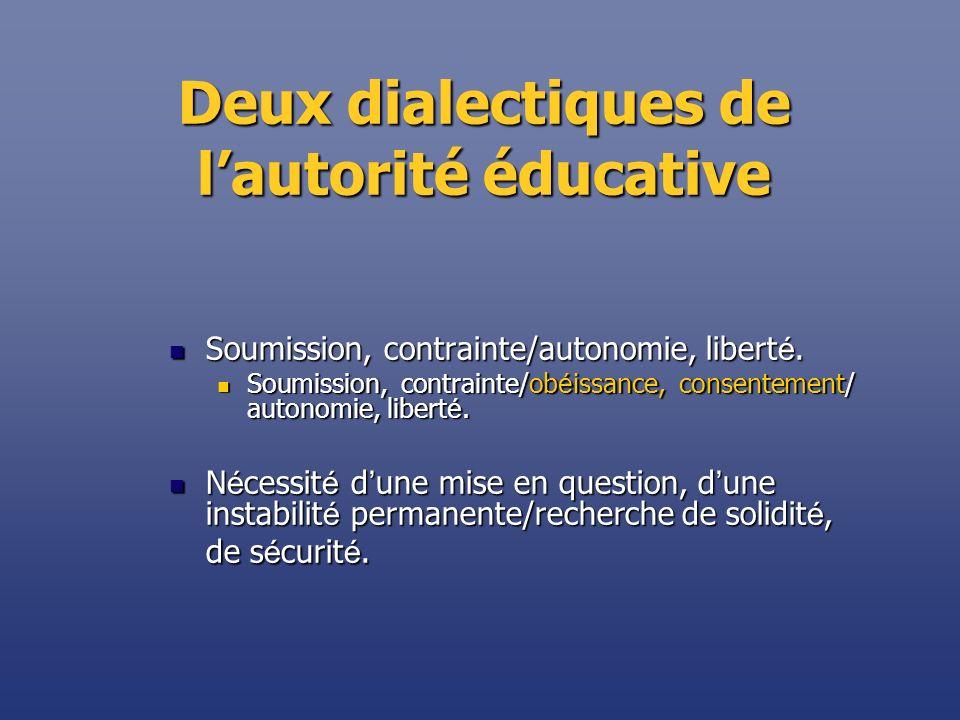 Deux dialectiques de lautorité éducative Soumission, contrainte/autonomie, libert é. Soumission, contrainte/autonomie, libert é. Soumission, contraint
