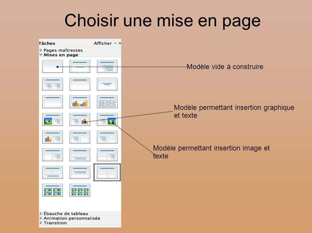 Choisir une mise en page Modèle permettant insertion graphique et texte Modèle permettant insertion image et texte Modèle vide à construire