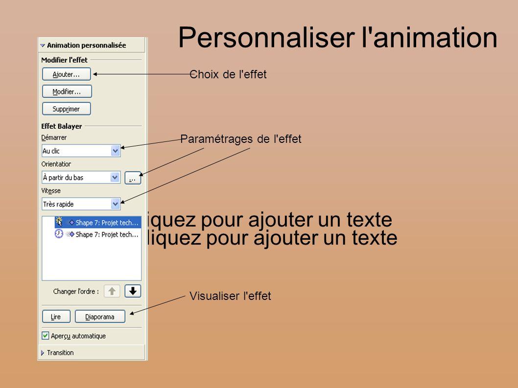 Cliquez pour ajouter un texte Personnaliser l'animation Choix de l'effet Paramétrages de l'effet Visualiser l'effet