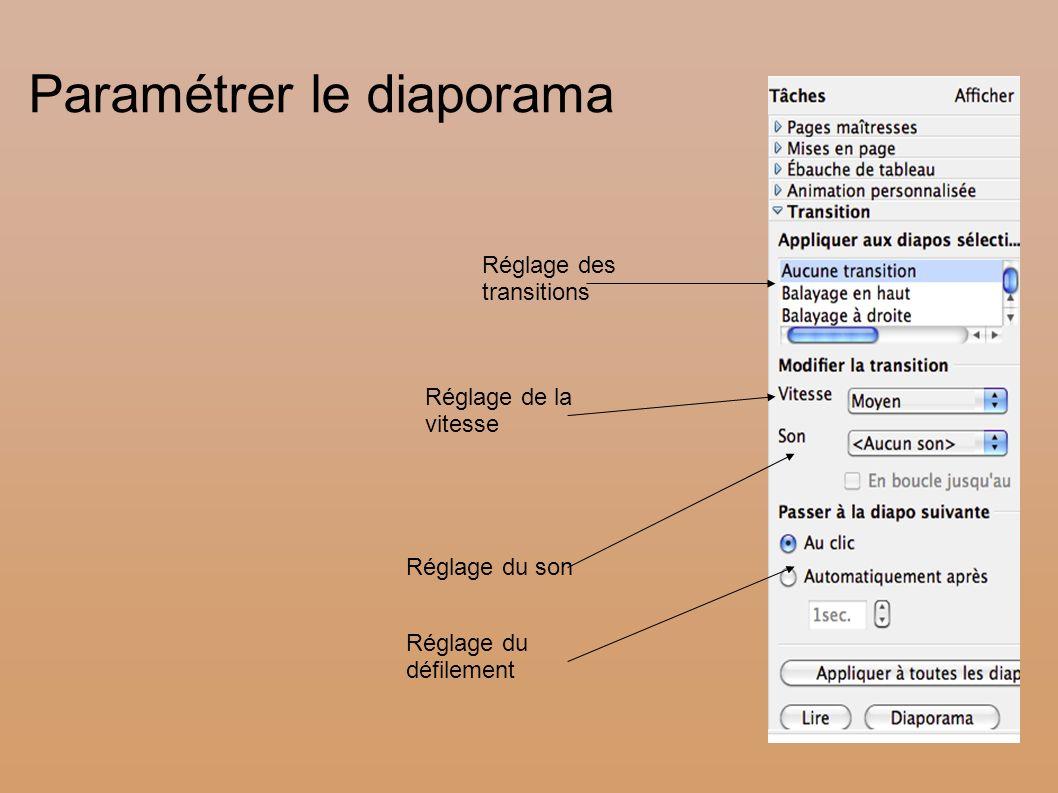 Paramétrer le diaporama Réglage du son Réglage de la vitesse Réglage des transitions Réglage du défilement