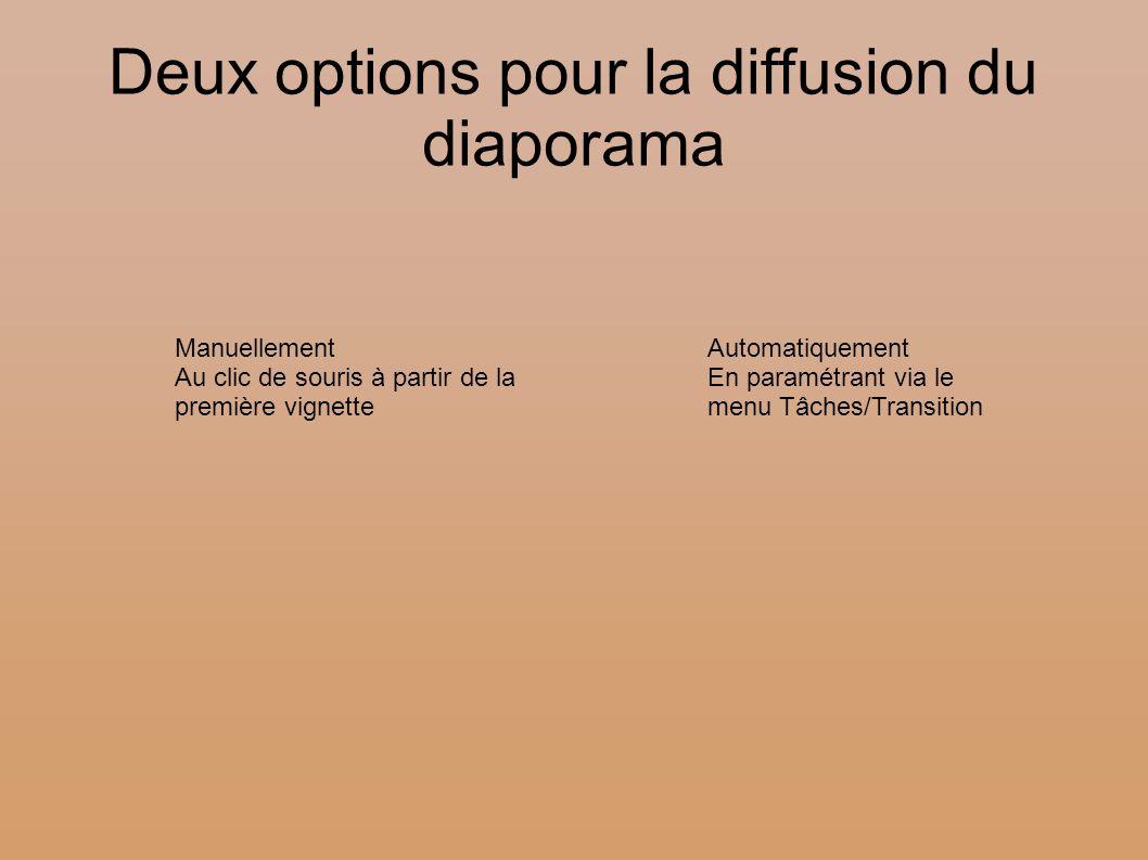Deux options pour la diffusion du diaporama Manuellement Au clic de souris à partir de la première vignette Automatiquement En paramétrant via le menu