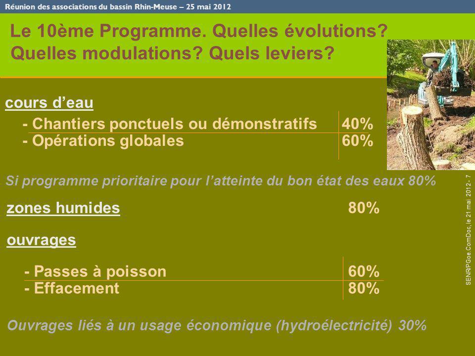 Réunion des associations du bassin Rhin-Meuse – 25 mai 2012 SENR/PGoe.ComDoc, le 21 mai 2012 - 7 Le 10ème Programme. Quelles évolutions? cours deau -