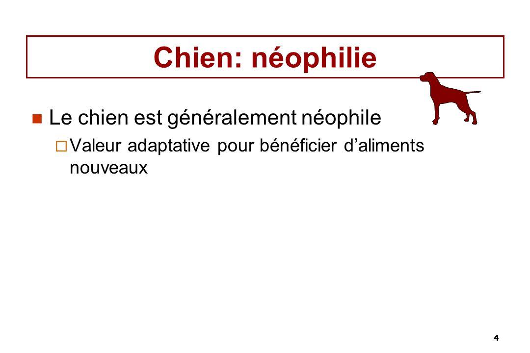 4 Chien: néophilie Le chien est généralement néophile Valeur adaptative pour bénéficier daliments nouveaux