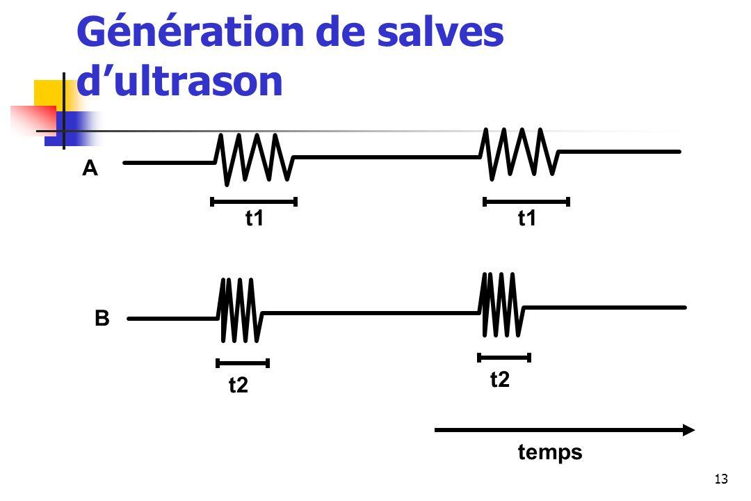 13 A B t1 t2 t1 t2 temps Génération de salves dultrason