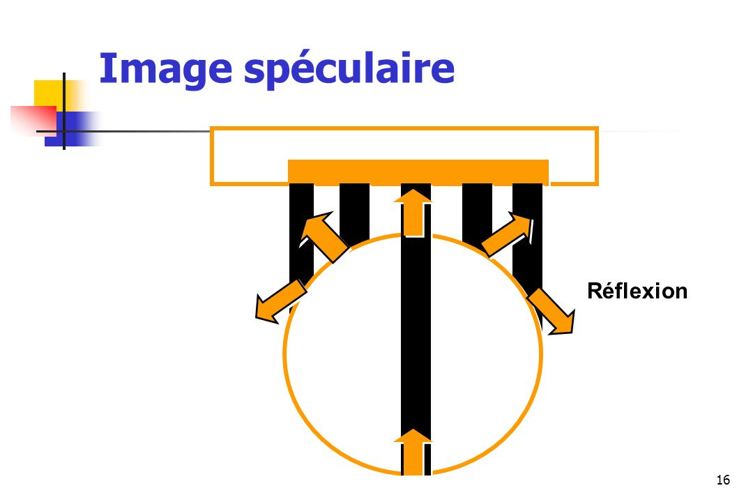 16 Réflexion Image spéculaire