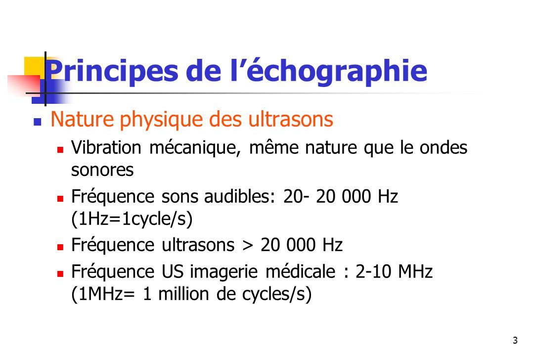 3 Principes de léchographie Nature physique des ultrasons Vibration mécanique, même nature que le ondes sonores Fréquence sons audibles: 20- 20 000 Hz