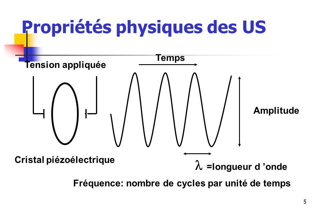 5 Tension appliquée Cristal piézoélectrique =longueur d onde Amplitude Temps Fréquence: nombre de cycles par unité de temps Propriétés physiques des U