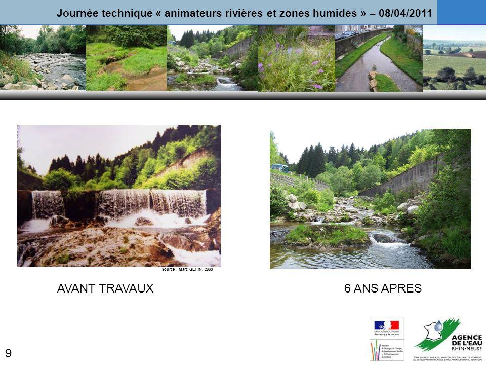 Source : Marc GEHIN, 2003 AVANT TRAVAUX 6 ANS APRES 9 Journée technique « animateurs rivières et zones humides » – 08/04/2011