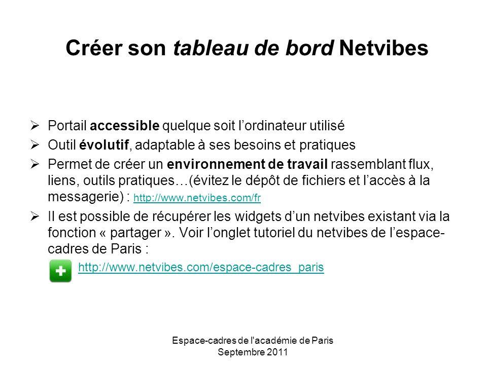 Espace-cadres de l'académie de Paris Septembre 2011 Créer son tableau de bord Netvibes Portail accessible quelque soit lordinateur utilisé Outil évolu